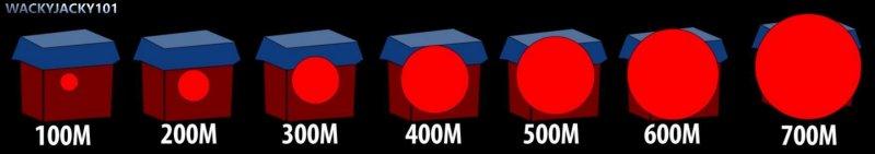 Измеряем расстояние до AirDrop коллиматорным прицелом